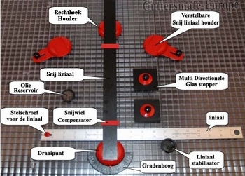 Beetle Bits Système de coupe de verre + 6 Pack Grid